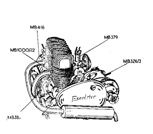 Berkeley Excelsior 2 stroke engine